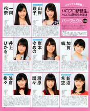 Asakura Kiki,   Danbara Ruru,   Ichioka Reina,   Inoue Hikaru,   Kaga Kaede,   Kishimoto Yumeno,   Magazine,   Niinuma Kisora,   Yamagishi Riko,